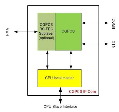 100g-pcs-diagram