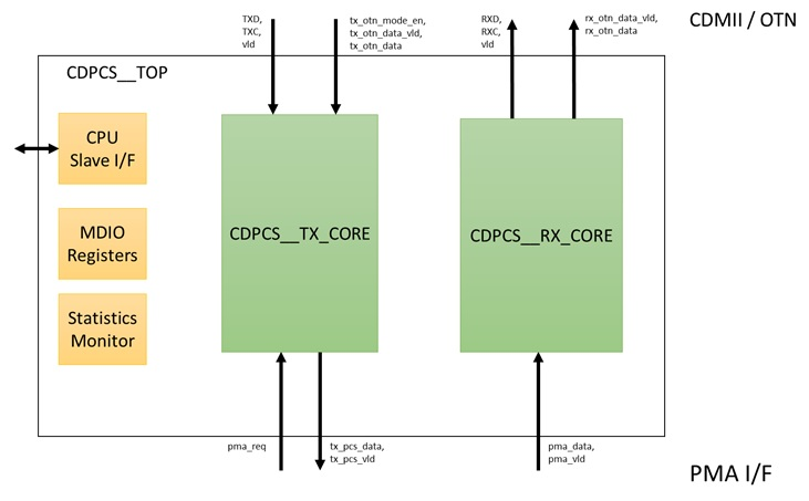400ge-pcs-diagram